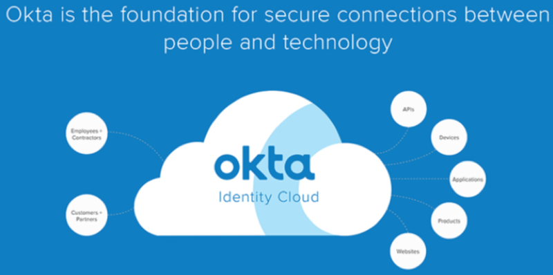 OKTA y la identidad digital: Okta Identity cloud