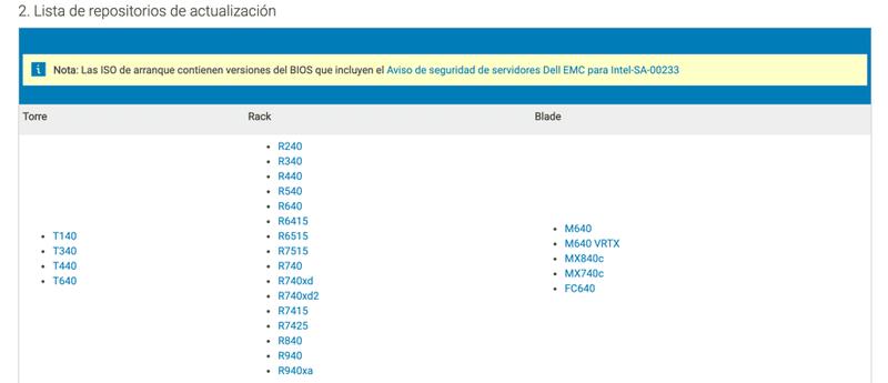 Lista de repositorios de actualización de servidores Dell.