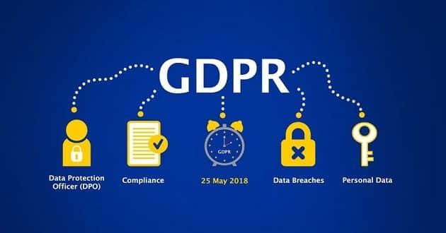 La GDPR y su importancia en la Ciberseguridad.