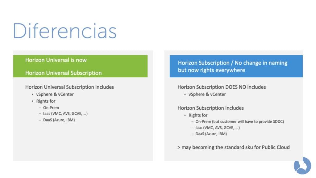 Diferencias entre modelos de licenciamiento de VMware Horizon 8.