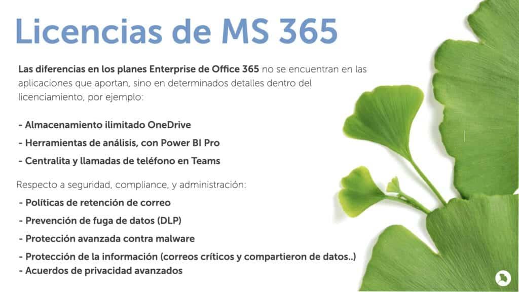 Licenciamiento Microsoft. Licencias de M365