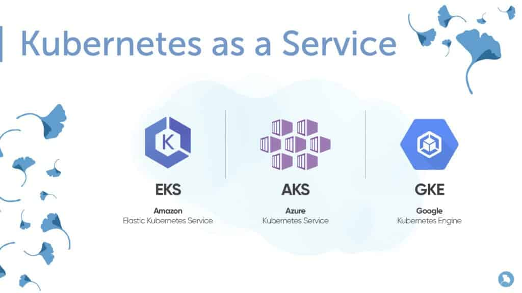Azure Kubernetes Service. Kubernetes as a Service.