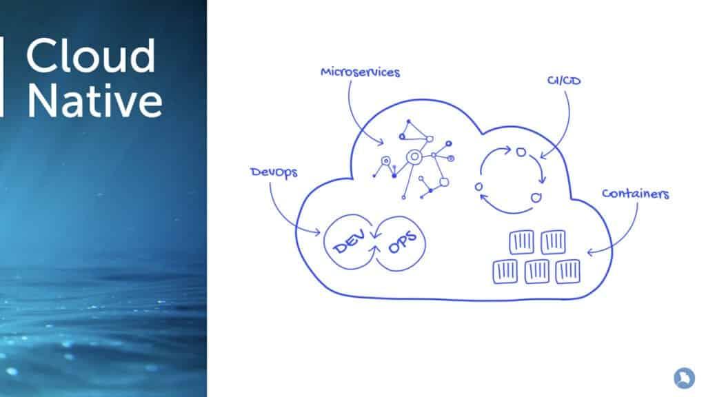 Tecnologías de Contendores. Cloud Native.