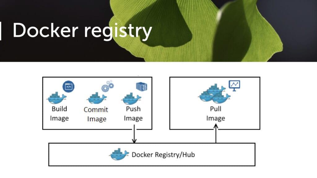 Tecnologías de contenedores. Docker Registry.