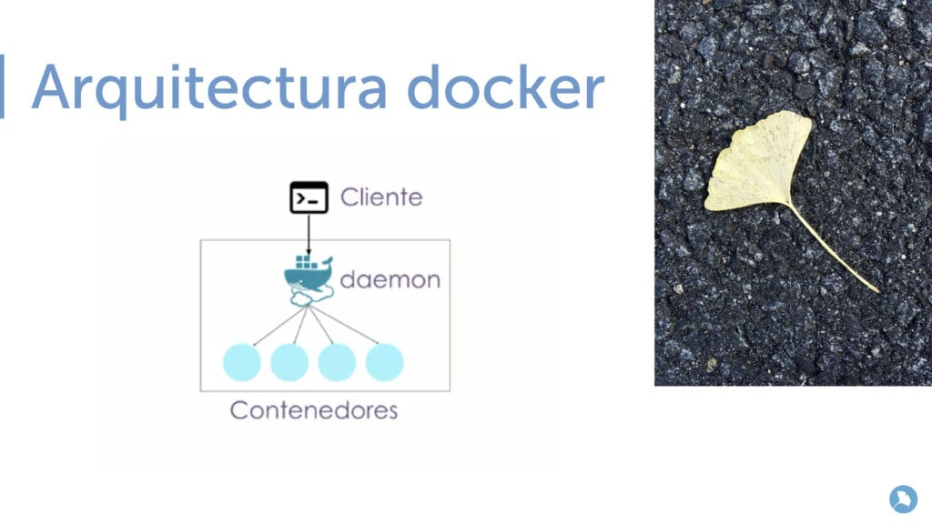 Tecnologías de contenedores. Funcionamiento de las arquitecturas de Docker.
