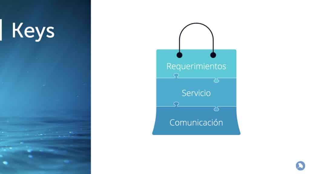 Las claves de los servicios gestionados Encora Power